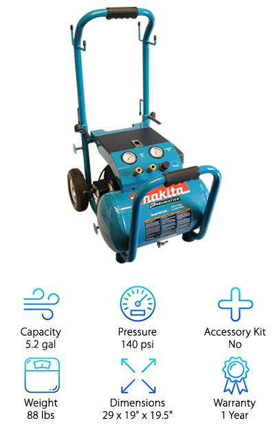 "To wrap up our air compressor reviews, we wanted to tell you about the powerful, durable Makita MAC5200 Big Bore. As the name suggests, this air compressor comes with a Big Bore engineered pump, so you get increased compression. The pump is made with cast iron, so it is durable enough to stand up to tough working conditions. Surrounding the pump and motor, a roll-cage provides added protection. Since the air compressor is heavy duty, it weighs 88 pounds. However, it will still fit in plenty of storage situations because it is 29"" x 19"" x 19-1/2"", and you will be able to move it easily thanks to its rugged wheels and handle. You will be able to get plenty of use from the 5.2-gallon tank that holds air at a maximum pressure of 140 psi. When it finally needs to recover, it will be able to do so quickly and quietly. This air compressor is backed by a one-year warranty, but it should last you several years of use. The bottom line is this: you will be getting impressive industrial power in a portable air compressor."