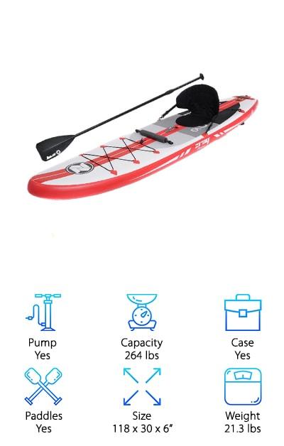Zray Paddle Board