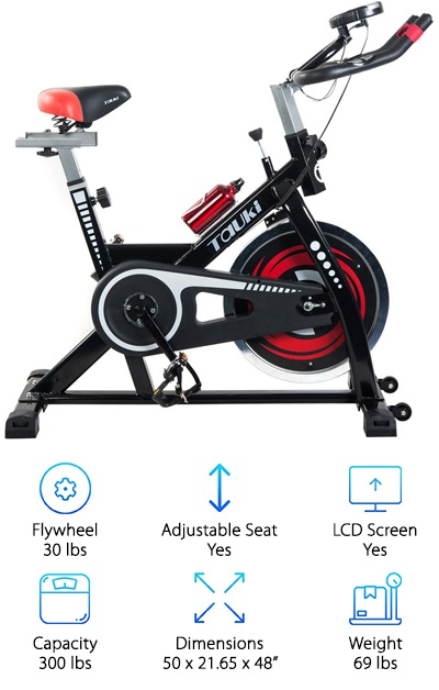 This indoor cycling bike from Tauki is the lightest bike on our list at just 69 pounds. Combined with the transport wheels, it is incredibly portable, making it ideal for people who want to store their indoor cycle between uses or be able to move it around easily depending on other factors. The simple LCD screen is similar to the one on the Sunny Health & Fitness SF-B1423. It tracks your speed, time, distance, and calories burned. It also tracks your pulse through monitor pads on the handlebars and made it to our list in part because it is one of the cheapest indoor cycles we found with a heart rate monitor feature. The belt drive ensures you can exercise quietly, and the seat can be adjusted up and down as well as fore and aft, while the handlebars can be adjusted up and down. A water bottle holder also comes with the bike, and basket pedals prevent your feet from slipping.