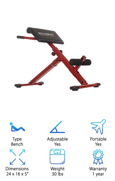 Best Ab Machines For Sale