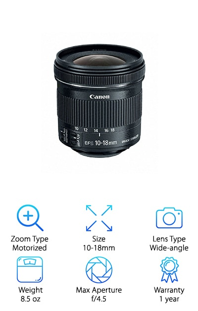 Canon EF-S IS STM Lens