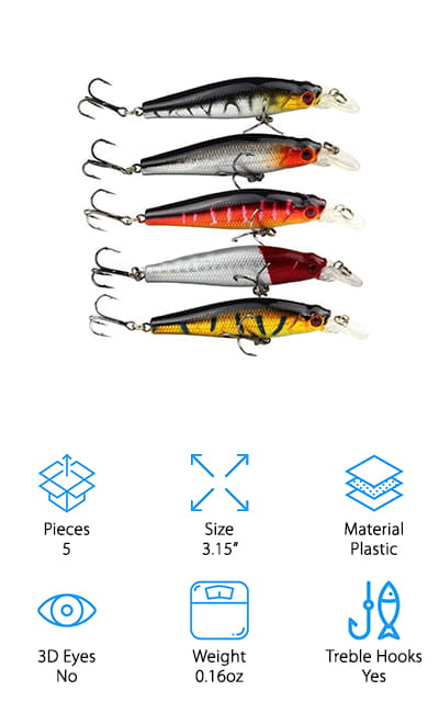 ACEFAST INC Lures Kit