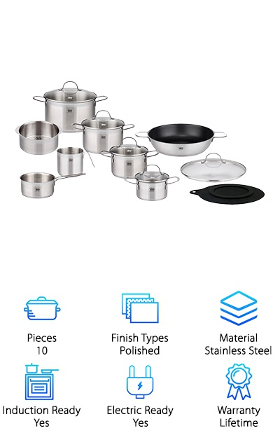 ELO Stainless Steel Set