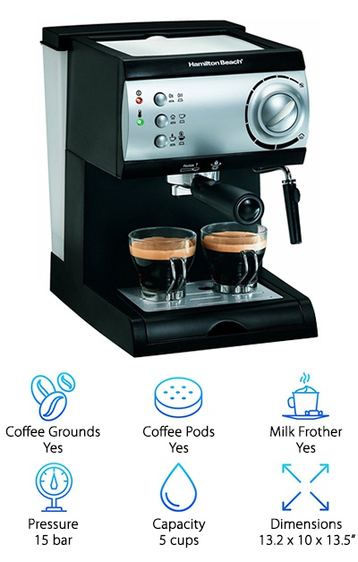Best Cheap Espresso Machines Review Top 10 Picks