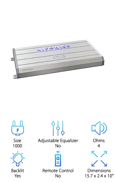 Hifonics ZRX1016.4