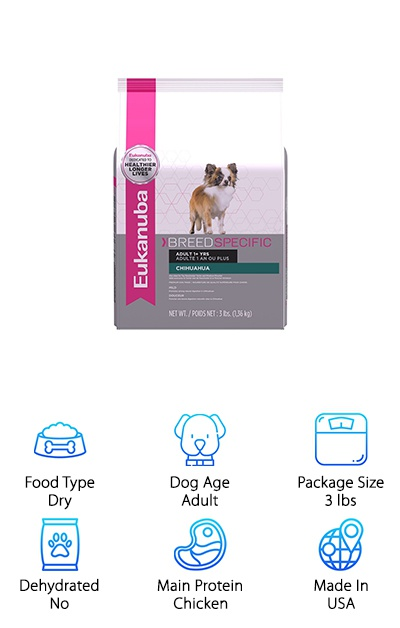 Eukanuba Breed Specific Food