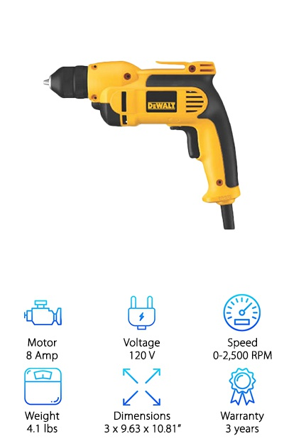 Best Cheap Corded Drills