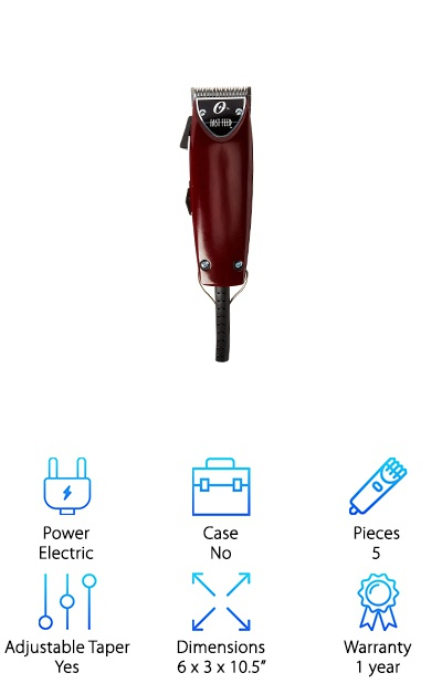 OSTER Fast Feed Motor Clipper