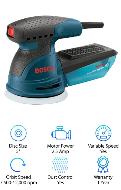 Most of the affordable random orbit sanders don't come with variable speed dials, but the Bosch ROS20VSC does. This allows you to make sure the speed of your sander is matching the nature of the work you are doing. The sander comes with a five-inch disc and a 2.5 Amp motor. The variable speed dial will allow you to adjust the speed anywhere between 7,500 and 12,000 opm. The best feature of this particular sander is the hook-and-loop disc attachment. This particular attachment features over 35,000 high-quality hooks that will ensure the disc is well gripped. When you are working with a lot of wood, you will end up with a lot of dust. However, this sander comes with a dust canister that can be easily detached. It is compact and allows you to monitor the level of dust, so you can empty it when it is full. The canister has a great microfilter system so it will trap very fine particles of dust. In fact, it will trap particles down to .5 micron in diameter. Lastly, you will be able to use this sander worry-free for up to one year with Bosch's one year warranty.