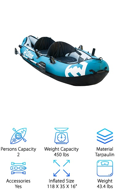 Elkton Outdoors Inflatable Kayak