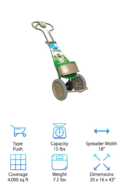 Looking for something a little less messy? The Scotts Snap System Spreader is a clever invention that combines the spreading power with convenient disposable pods. There's no pouring product into a hopper; all you do is snap in the pre-measured snap pods and get going! They come in a variety of kinds, including weed and feed, anti-crabgrass, autumn feed, and a starter pack. One bag can cover up to 4,000 square feet, leaving you with a beautiful lawn. Less hassle, no mess! All you do is snap, lock, and go! It makes getting a great lawn easy without having to figure out what chemicals or seeds or fertilizers are best for your particular lawn problems. We love the Scotts Snap System Spreader for the easy of use and all of the time you save. And it also saves space by having a convenient folding handle!