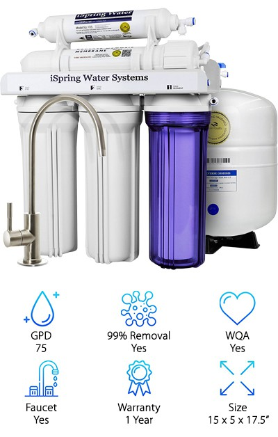 Best Reverse Osmosis Water Filters
