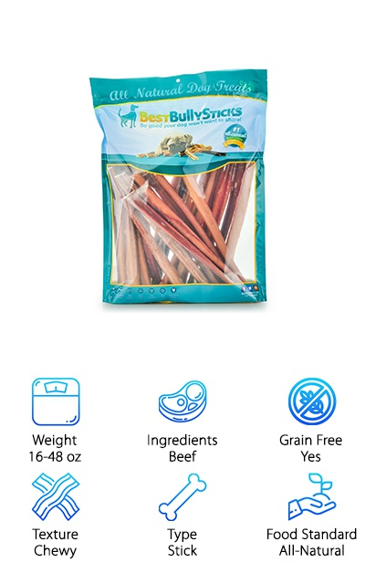 Best Bully Sticks All Natural