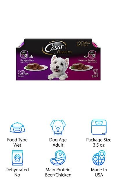 Best Exclusive Dog Food