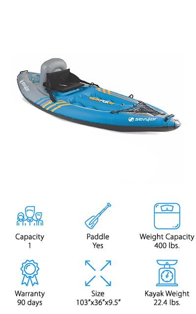 Sevylor Sit-On-Top Kayak