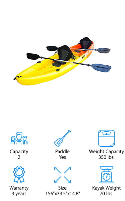 We end our kayak reviews today with a tandem fishing boat that's built for comfort! This kayak fits 2 people comfortably, with deep seats and high-back cushioned chairs. Both people have ample legroom to keep them comfortable on long fishing trips. The amount of storage space on here is fantastic, and allows you to bring along plenty of equipment without sacrificing any of that precious legroom! It has a deep well in the back for large equipment, and each seat has its own waterproof compartment for equipment like your phone or GPS. Each person also gets his or her own cup holder, which is a nice touch! It comes with 4 fishing rod mounts and paddle clips to keep things out of your way. Speaking of paddles – this boat comes with two that attach onto the sides of the kayak for transport or to prevent going overboard! This is a great luxury kayak to take on your next fishing excursion!