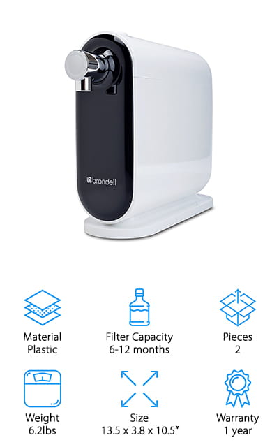 Brondell H20+ Water Filter