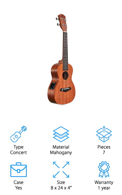 The Ellen is the only electric ukulele on our list! And with all of the extras it comes with, it's no wonder why. As it's an electric ukulele, it requires an amp to work – which comes conveniently enough in this beginner package! That's pretty amazing, we think, considering amps are usually pretty expensive by themselves. It also comes with extra strings and a strap to keep it supported around your neck. The amp comes with a battery and a power adaptor, so you can play it on the go or at home! It has a warm sound that is only magnified by the electric properties. We've named this our best electric ukulele. It comes with a padded case that's pretty nice to carry everything around in, and there's even extra space between the frets so you can learn how to play. The strings are nylon and perfect for the electric sound, and not to mention it looks pretty sleek!