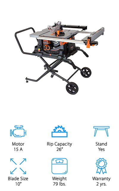 "This table saw has a whole lot of capabilities and it comes with a rolling stand at the same time. You'll be able to fold it up and roll it out of the way or transport it to another job site or you can unfold it, lock it down and get started. The blade can bevel up to 45 degrees and the blade can rip up to 26"". There are even table extensions on both sides and onboard storage with a dust port to keep everything neat and tidy. You'll get the wheels, miter gauge and a fence as well as the ripstick. One really great feature you're getting with this saw is the 2 year warranty that says it's going to keep working the way you need it to. On top of that it has a 15 amp motor and uses 10"" carbide tipped blades, but you can set up a dado head instead if you prefer, or any other blade."