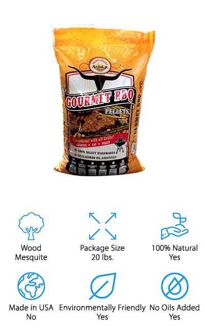 This 20 pound bag gives you 100% mesquite and alder pellets and absolutely no oil additives or fillers. This bag is designed to give you some great flavor and really make your neighbors jealous when you start up your grill or smoker. Everyone will be able to smell the great flavors of these pellets. They provide a smoky flavor that's not too heavy, but still perfect for red meats and even vegetables. What you're going to smell is a smoky, sweet campfire, and what you're going to taste is even better. You can use these in just about anything you want from a smoker to any style of grill and get the flavor you're looking for. You'll even find that you can get some authentic style Texas mesquite flavor when you're smoking for an extended time.
