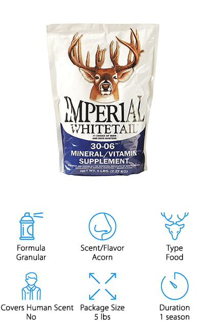 Whitetail Institute Mineral Supplement
