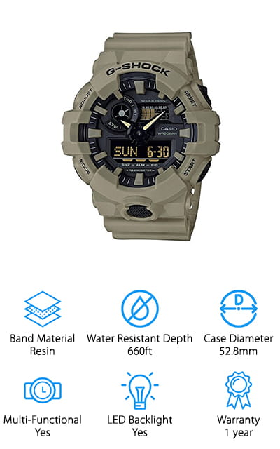 Casio is one of the best tactical watch brands on the market, and the popular G-shock model meets these expectations and more! Where this watch shines is its water resistant depth, which is an absolutely stunning 660ft below the surface of the water. Snorkel or dive with this watch on and it will still work fine! You can set the LED light duration to stay on for 1.5 seconds or 3 full seconds. There is a built-in stopwatch that houses a range of features including elapsed time, split time, as well as 1st and 2nd place times. There's a nifty feature that shifts the hands of the analog display out of the way so you have a full view of the digital display features. The case is a full 53mm wide, so you're going to be able to see it perfectly on your wrist. There are five daily alarms you can set, along with one snooze alarm!
