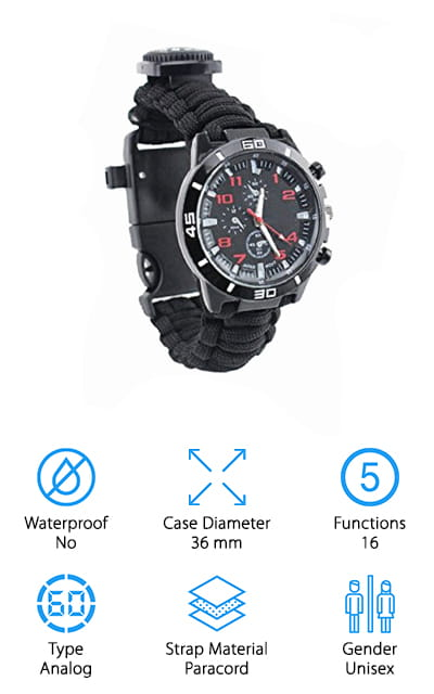 Tech-P Survival Watch