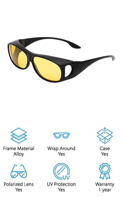 These lenses are simple but they are definitely still something you'll want to check out for yourself. The yellow lenses help to cut down on glare during the night but also have UV400 protection to keep you safer against UVA and UVB rays. Not only that but they are anti-reflective and polarized for added protection. The simplistic style is super easy to wear and fits over just about any prescription lenses without a problem. They help to increase peripheral vision as well with the side lenses. With these lenses, you'll be able to participate in your favorite events and sports with ease and will be able to cut down on interference from the sun and other forms of glare. They're easy to use and completely scratch and shatterproof. There's even a full money back guarantee for the first 30 days and a 1 year warranty.