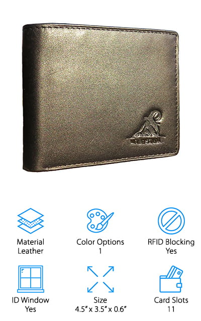 Best Trifold Wallets