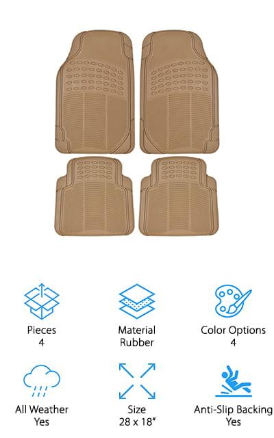 BDK Universal Fit Floor Mat