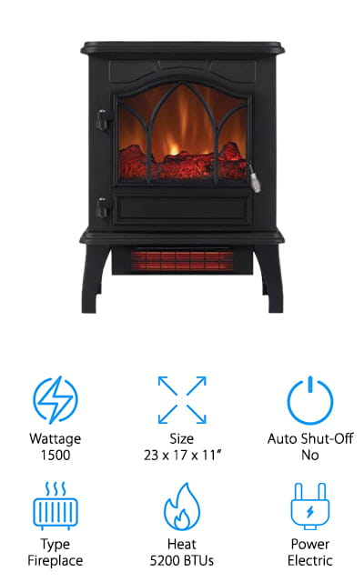 ChimneyFree Stove Heater