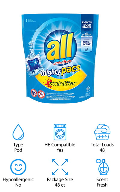 All Mighty Pacs Laundry Detergent