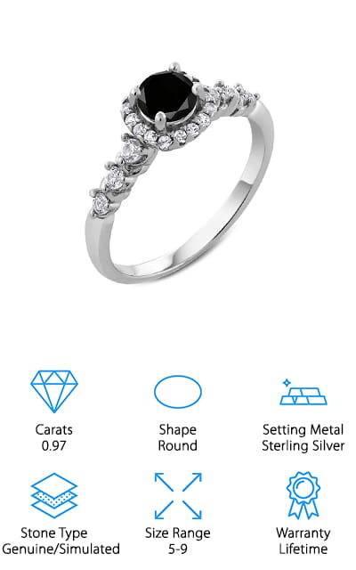 Gem Stone King Black Diamond