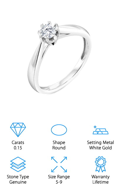 Gem Stone King Solitaire Ring