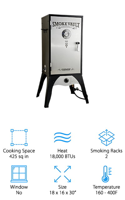 Best Gas Smokers