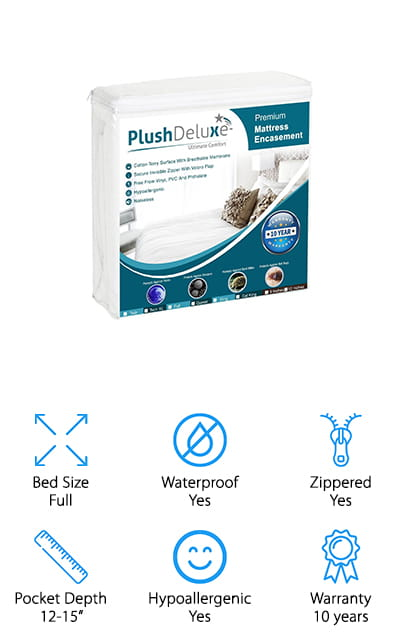 PlushDeluxe Mattress Encasement