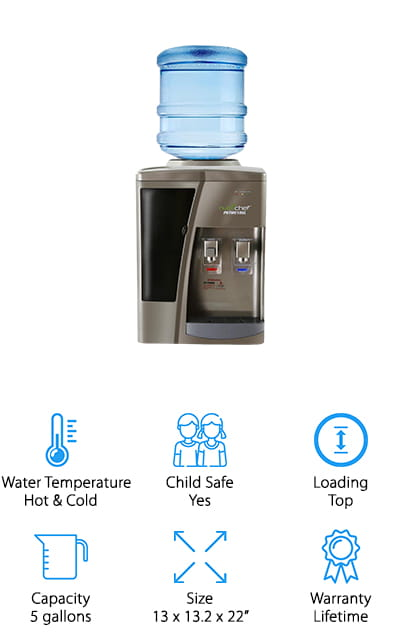 Best Water Coolers for Homes and Offices