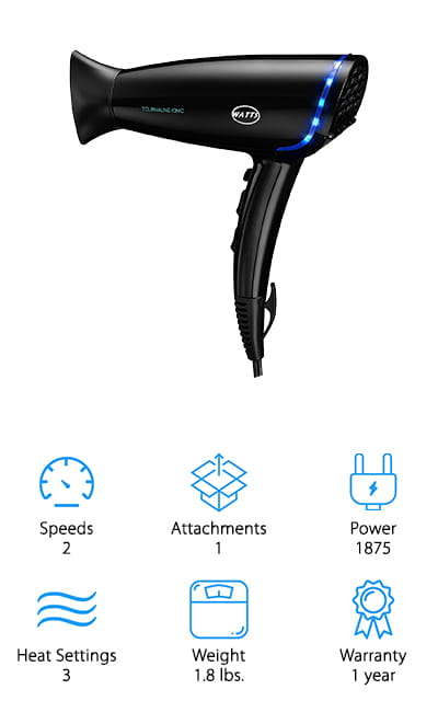 This hair dryer might look simple but it definitely has the skills that you're looking for as the best blow dryer with diffuser for curly hair. It's an 1875 watt system with ion technology that helps to improve the quality and the texture of your hair. It has 2 different speeds and 3 different heat settings as well as a cool shot option that lets you get 7 different varieties overall. The user-friendly design includes the lightweight, the Velcro cord tie and the 9 foot long cord that lets you move around with ease. The rear filter cap even flips up easily to make sure that you always have access to clean out lint and other debris that might easily get sucked into the unit. Complete with a 1 year manufacturer's warranty, this system is made to give you just the right amount of style.