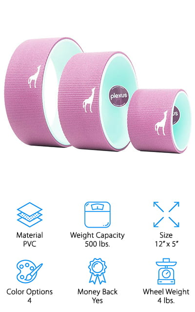 "Check out our Plexus yoga wheel review. Here you're actually going to get 3 different wheels of different sizes, that can help you with just about anything you might need. In fact, you'll be able to work your way up to different stretches and slowly help your body get more flexible. Available in 4 different colors, these wheels come in 6"", 10"" and 12"" and have a strong core that's made to support up to 500 pounds and an outer compression sensitive mat to keep you from slipping and keep you comfortable. The entire thing is odor free and eco-friendly, plus it's non-toxic so you can trust it around your family. Try out several different exercises and see why it works, plus, if you're not happy with it there's a money back guarantee."