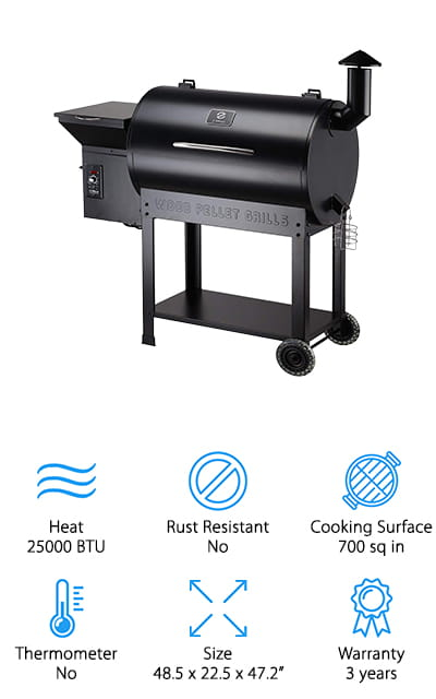 Our last pick for best offset smoker is the Z Grills Wood Pellet Grill and Smoker. This is a pretty high tech grill that has an LED read-out and smart digital controls. You can even set it for automatic start and cool down and choose a cooking temperature from 180 to 450 degrees Fahrenheit. There are 2 cooking surfaces, the main grill and the smoking rack that, combined, provide a total of 700 square inches. This is a really versatile smoker that uses fan-forced convection cooking that makes an ideal environment for grilling, baking, roasting, braising, and BBQing. And here's the kicker. It comes with a satisfaction guarantee. Return it within 30 days for your money back. The 3 year warranty covers you after that.