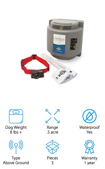 PetSafe Wireless Fence