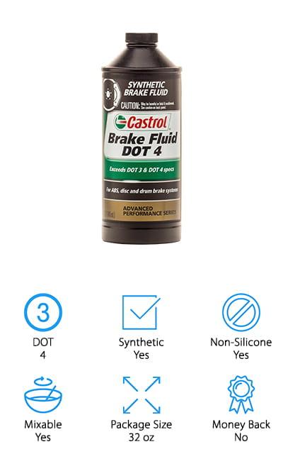 Castrol Synthetic Brake Fluid