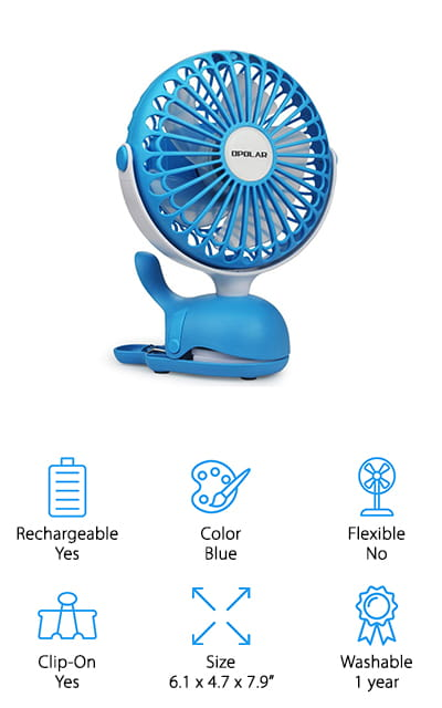 Last but not least is the OPOLAR Clip On Stroller Fan. At a maximum of 3600 rpms, this fan really delivers when it comes to airflow. The stepless controllable speed allows for precise adjustments and it's quiet, even at the highest levels. The rechargeable battery and USB power cord are included. When fully charged, you'll get up to 8 hours of power, depending on the wind speed. This fan is also designed with a baby-friendly whale-shaped clip in a bright blue color. You little one will love the bright, stimulating color. In addition to being adorable, the clip holds tight and won't slip. One more thing, it spins in 360 degrees horizontally and vertically so it's easy to get it into the right position and helps prevent any dead air space.