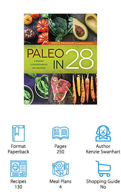 Paleo in 28 Cookbook