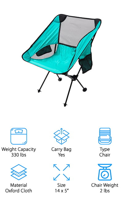This camping chair by LetsFunny comes in a beautiful cyan color that we didn't see on any of the other chairs on our list! We love that! It's got a heavy-duty construction with aluminum alloy frames and shock-corded poles for easy assembly and breaking down. And it has to be durable – it can hold up to 330 pounds before the poles really start to feel the weight. The seat is made of incredibly durable Oxford cloth that won't rip easily or stain, and it's also breathable and ergonomic so that you stay comfortable no matter how hot it is or how far you've walked that day. It's good for all types of outdoor activities, including hunting and motorcycling, because it only weighs 2 pounds! It's an easy addition to any gear that you already have. Don't sacrifice your comfort because of other, bulky chairs that you can't take with you! It's the perfect seat for you!