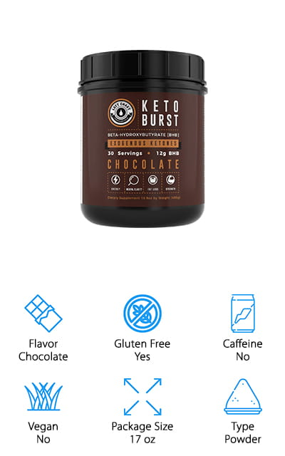 Left Coast Keto Burst