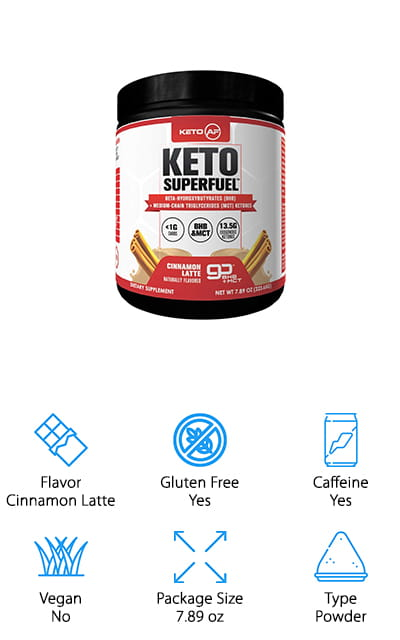 This Keto AF Superfuel is unique on our list for its amazing flavor. Cinnamon latte is the flavor that this supplement comes in. It will go great with your morning coffee. It also helps in more ways than that – cinnamon helps to free up your insulin receptors. It helps to regular blood sugar levels, basically. It tastes great in any sort of water, coffee, or milk-based beverage to help you get to that ketosis state and stay there. Plus, it gives you an amazing boost with every serving, using clean energy to help you get back where you need to be with your diet. It helps with all sorts of performance issues, giving you the endurance and recovery tools to help your workouts be more effective. It's free of all carbs and also helps kill your cravings for junk food. As far as keto supplements go, this powdered drink add-in is the real deal in all its ingredients.