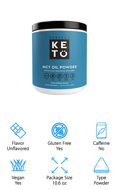 Perfect Keto Ketosis Supplement