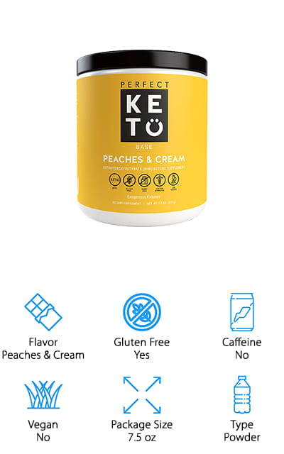 Best Keto Drink Mixes