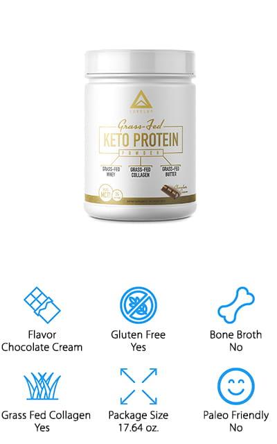 Level Up Keto Protein Powder